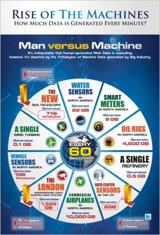 Machine Data Infographic by McRock Short Version (1)